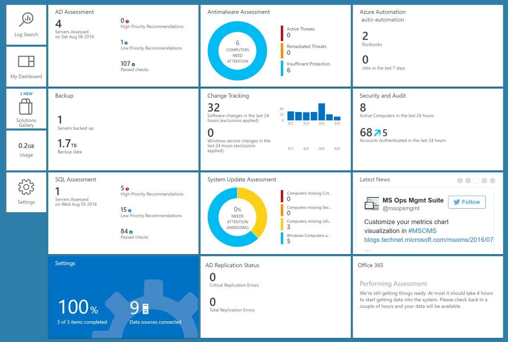 Il workspace di Azure Log Analytics