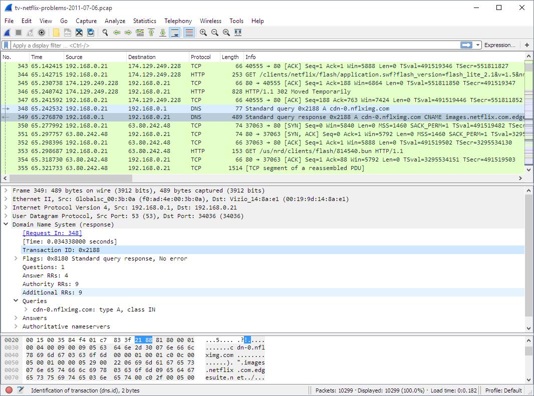 Wireshark capture packets
