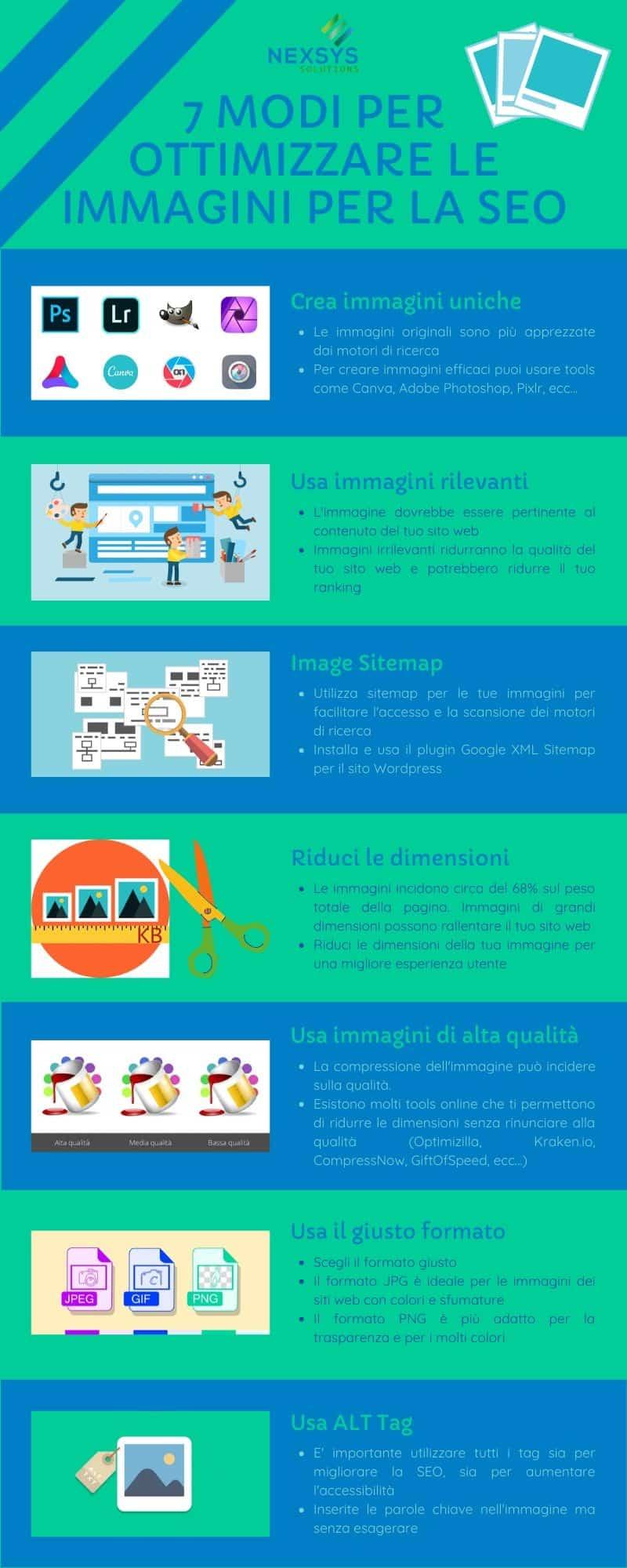7 modi per ottimizzare le immagini per la SEO