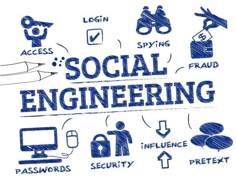 Social Engineering: 5 esempi e protezione