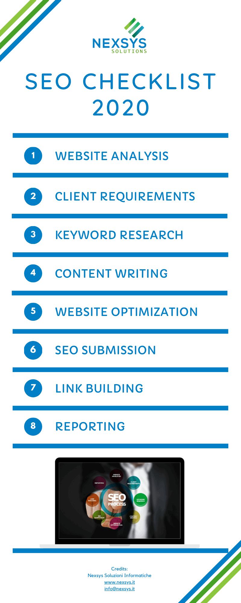 SEO checklist 2020: correggi e migliora il tuo sito web