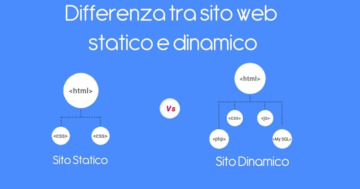 siti web statici e dinamici