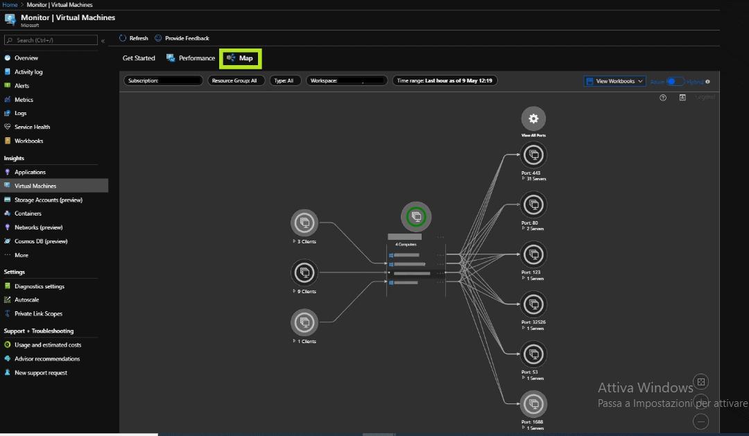 mappa azure monitor