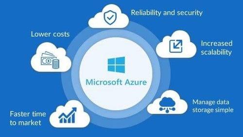 Microsoft Azure: la piattaforma perfetta per ottimizzare gestione e distribuzione di servizi e soluzioni