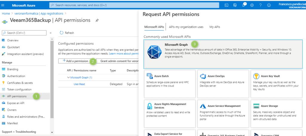API permission App Azure AD