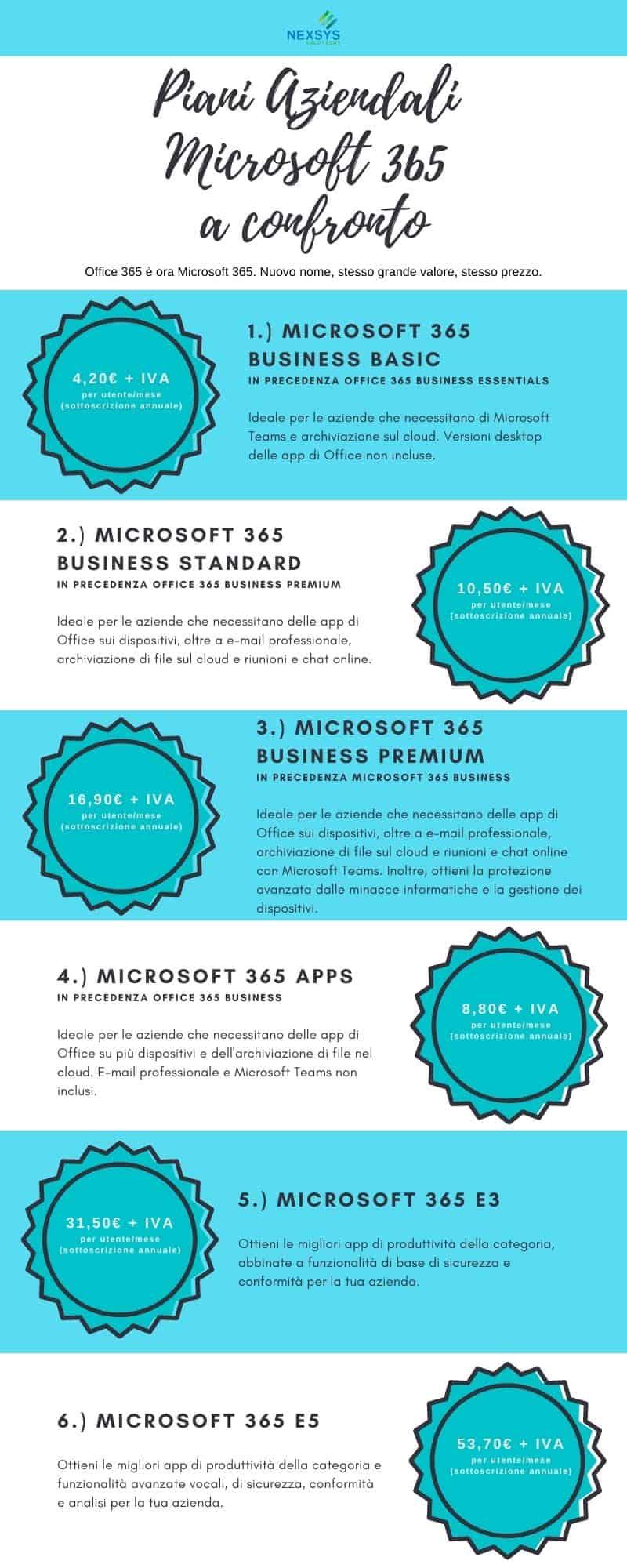 7 motivi per scegliere Office 365 - Consulenza IT - Nexsys