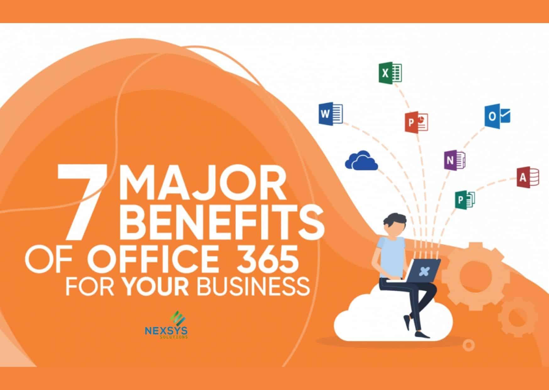 7 motivi per scegliere Office 365