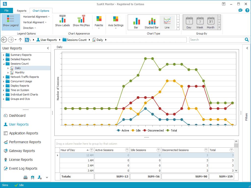 monitoring file server