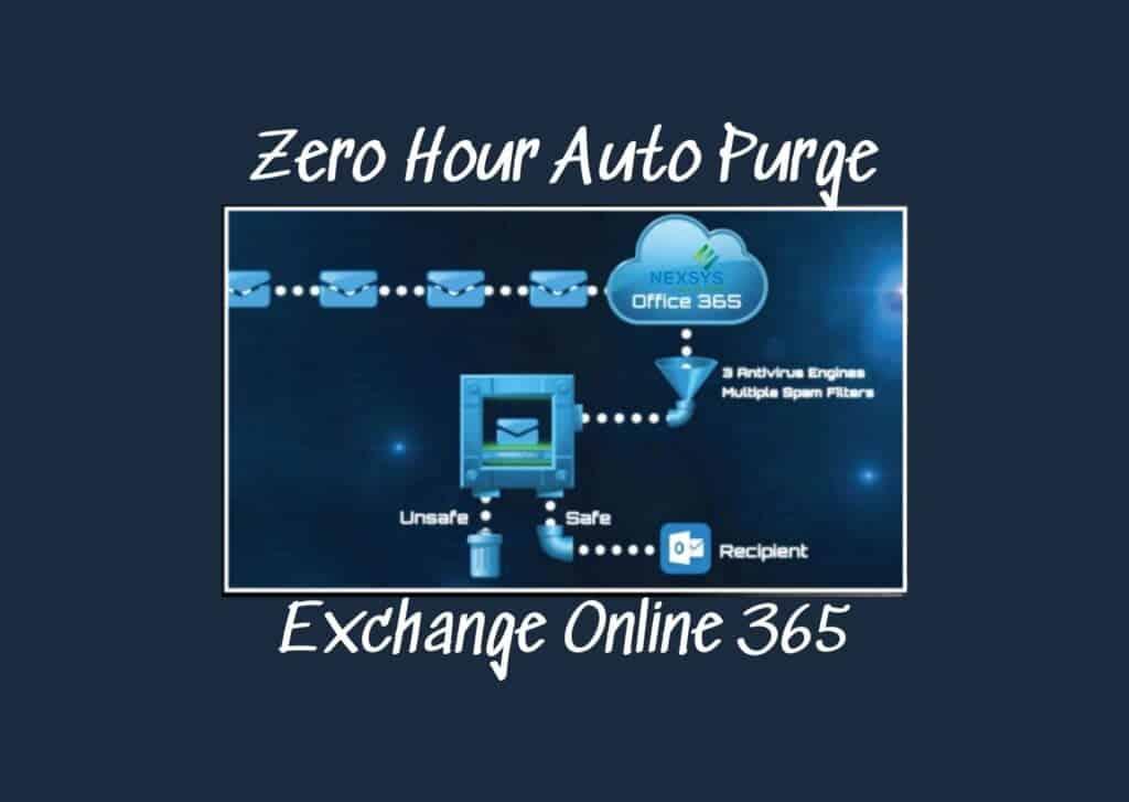 Zero Hour Auto Purge