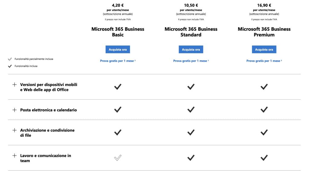 Cos'è e come funziona Microsoft Bookings - Consulenza IT - Nexsys